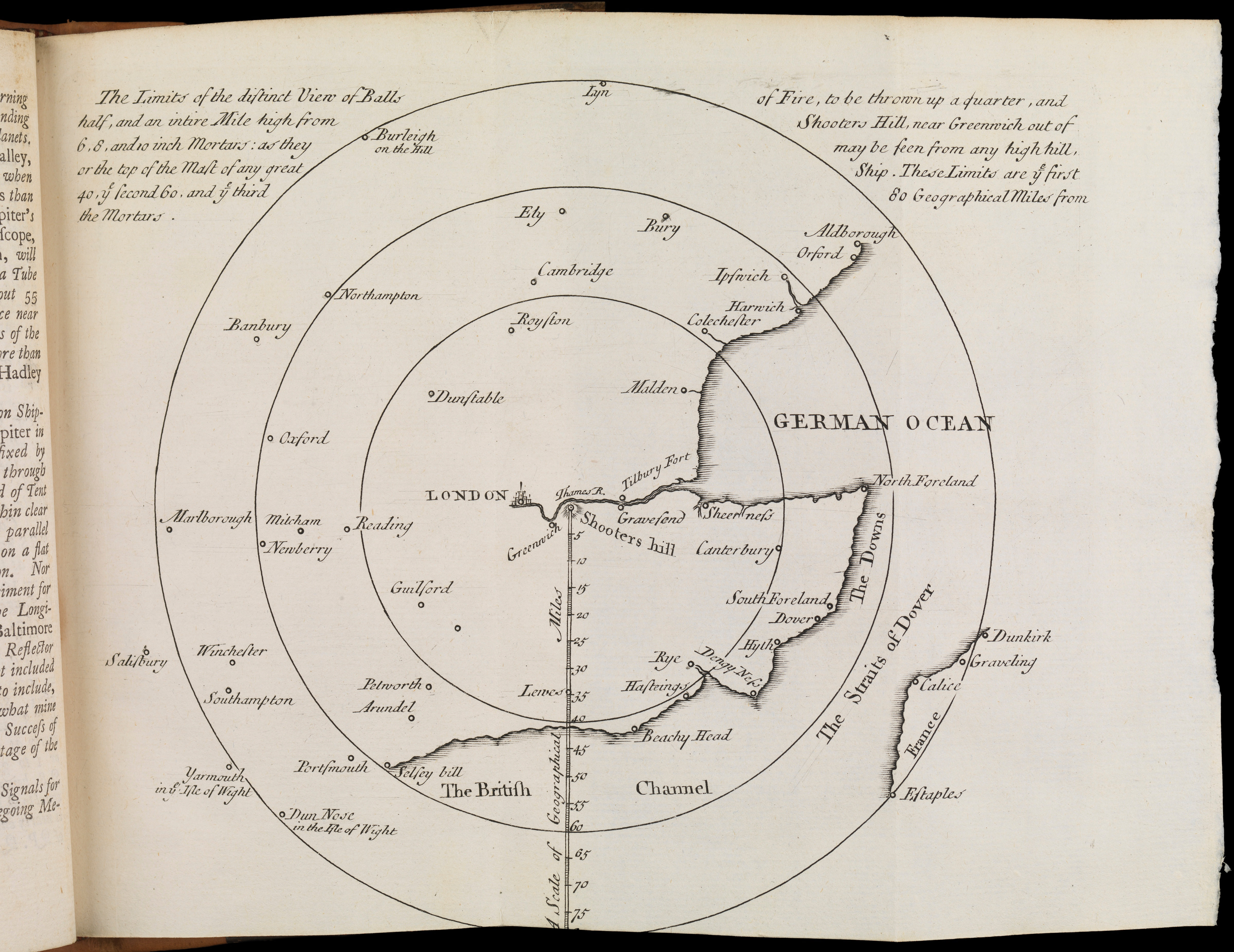 Plate from William Whiston, The longitude discovered