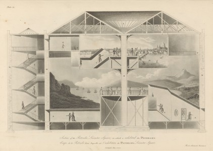 Cross section of the panorama building constructed for Robert and Henry Aston Barker, showing their London panorama of 1795–96 in situ
