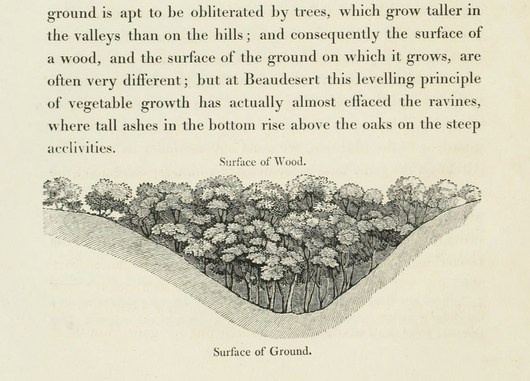 Fragments on the Theory and Practice of Landscape Gardening
