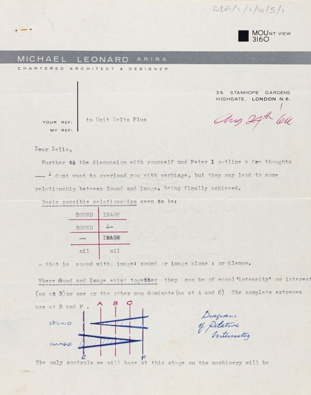 in <i>Letters, Notes and Draft Programme Notes</i>, 24 August 1966. Collection of the Delia Derbyshire Archive, John Rylands Library, University of Manchester (DDA/1/1/6/5/1).