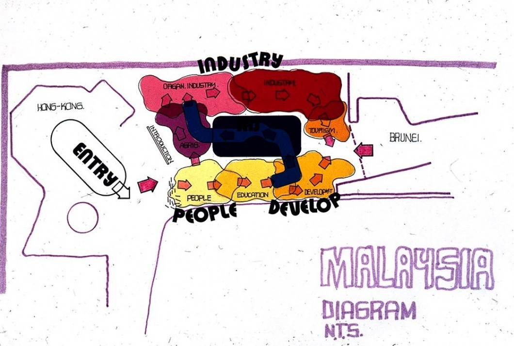"""Instant Malaysia"" exhibition, lower level early development site plan"