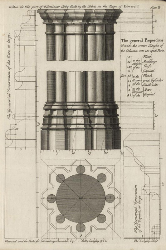 from from <i>Ancient Architecture Restored and Improved</i> by Batty Langley and Thomas Langley (London, 1742).